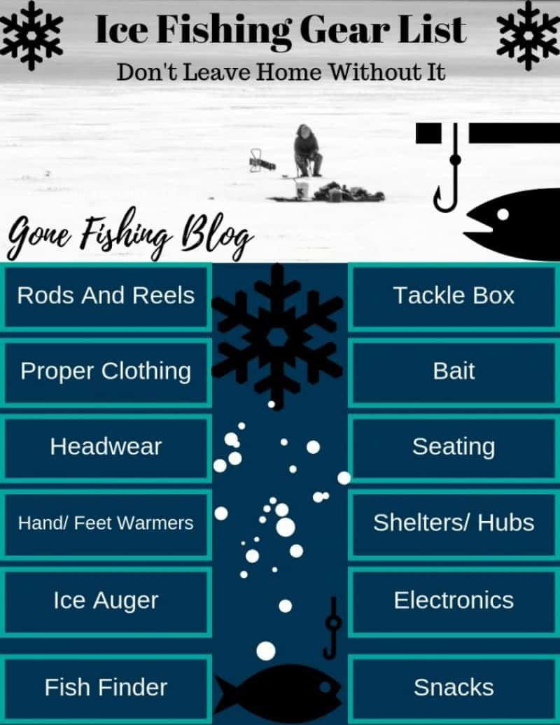 ice fishing for carp gear list infographic